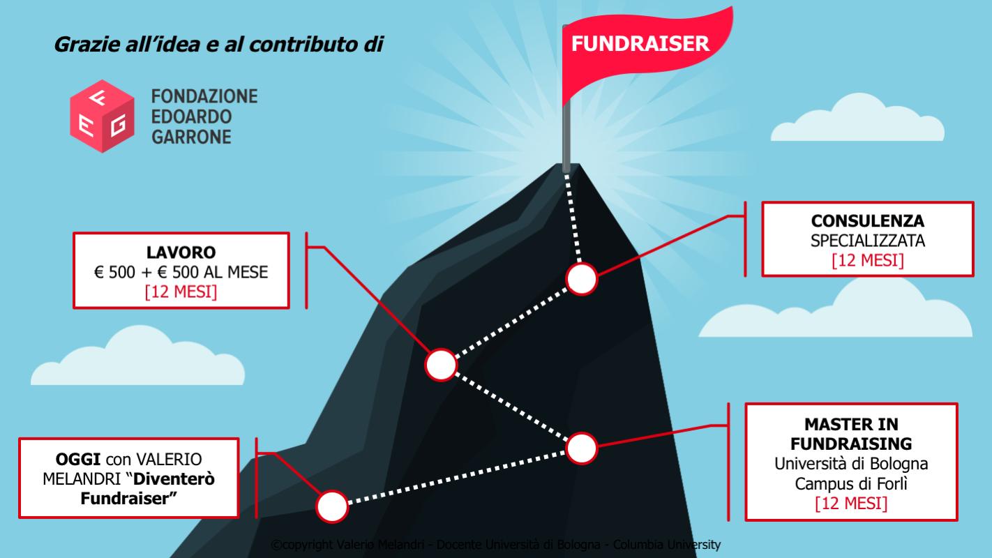 finanziamento_piccole_organizzazioni_liguria